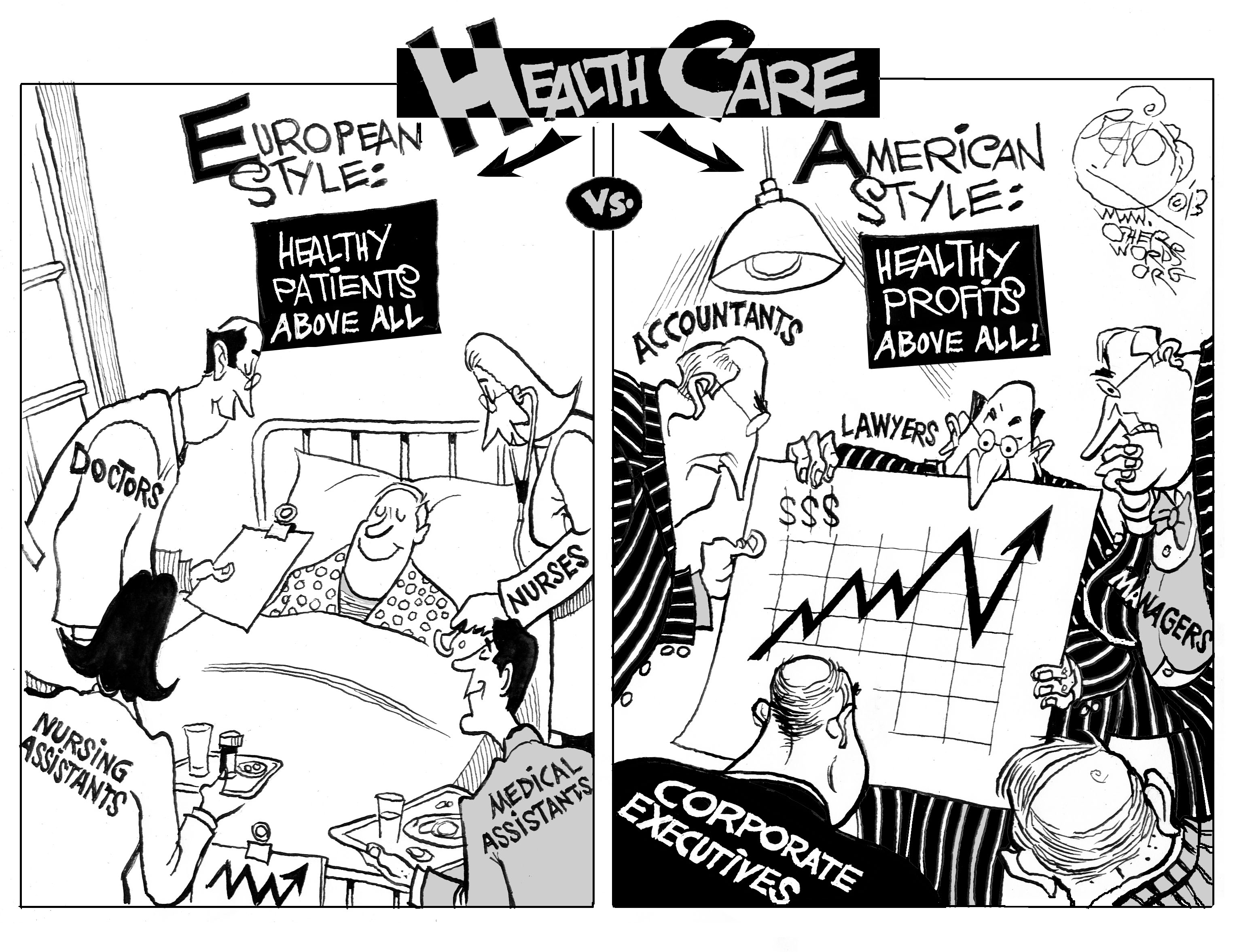 The Medical-Industrial Complex